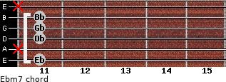 Ebm7 for guitar on frets 11, x, 11, 11, 11, x