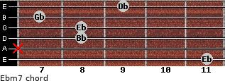 Ebm7 for guitar on frets 11, x, 8, 8, 7, 9