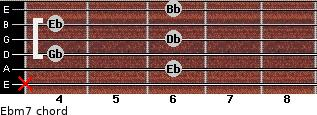 Ebm7 for guitar on frets x, 6, 4, 6, 4, 6