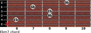 Ebm7 for guitar on frets x, 6, 8, 8, 7, 9