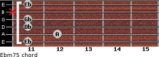 Ebm7(-5) for guitar on frets 11, 12, 11, 11, x, 11