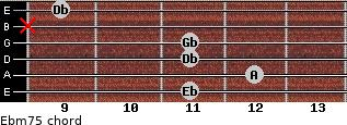 Ebm7(-5) for guitar on frets 11, 12, 11, 11, x, 9