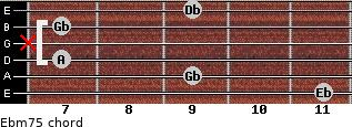 Ebm7(-5) for guitar on frets 11, 9, 7, x, 7, 9