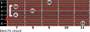 Ebm7(-5) for guitar on frets 11, x, 7, 8, 7, 9