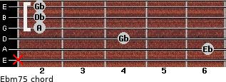 Ebm7(-5) for guitar on frets x, 6, 4, 2, 2, 2