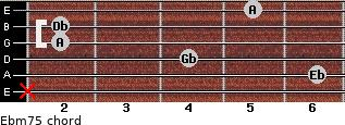 Ebm7(-5) for guitar on frets x, 6, 4, 2, 2, 5