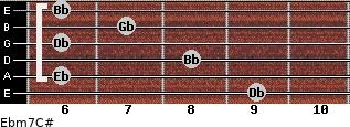 Ebm7/C# for guitar on frets 9, 6, 8, 6, 7, 6