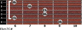 Ebm7/C# for guitar on frets 9, 6, 8, 8, 7, 6
