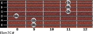 Ebm7/C# for guitar on frets 9, 9, 8, 11, 11, 11