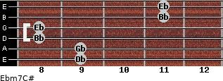 Ebm7/C# for guitar on frets 9, 9, 8, 8, 11, 11