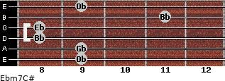 Ebm7/C# for guitar on frets 9, 9, 8, 8, 11, 9