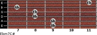 Ebm7/C# for guitar on frets 9, 9, 8, 8, 7, 11