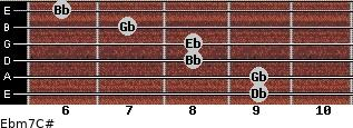 Ebm7/C# for guitar on frets 9, 9, 8, 8, 7, 6