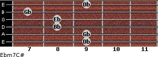 Ebm7/C# for guitar on frets 9, 9, 8, 8, 7, 9