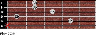 Ebm7/C# for guitar on frets x, 4, 1, 3, 2, 2