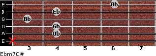 Ebm7/C# for guitar on frets x, 4, 4, 3, 4, 6