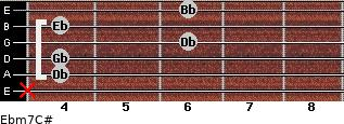 Ebm7/C# for guitar on frets x, 4, 4, 6, 4, 6