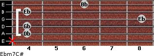 Ebm7/C# for guitar on frets x, 4, 4, 8, 4, 6