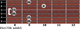 Ebm7/Db add(b5) guitar chord