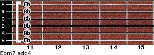 Ebm7(add4) for guitar on frets 11, 11, 11, 11, 11, 11
