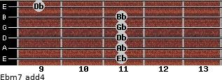 Ebm7(add4) for guitar on frets 11, 11, 11, 11, 11, 9