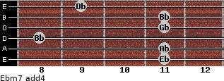 Ebm7(add4) for guitar on frets 11, 11, 8, 11, 11, 9