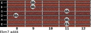 Ebm7(add4) for guitar on frets 11, 11, 8, 11, 9, 9