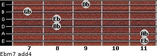 Ebm7(add4) for guitar on frets 11, 11, 8, 8, 7, 9