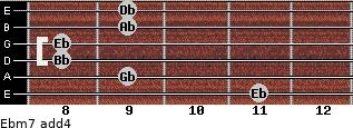 Ebm7(add4) for guitar on frets 11, 9, 8, 8, 9, 9
