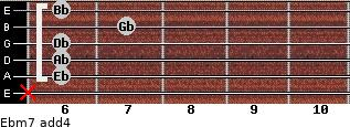 Ebm7(add4) for guitar on frets x, 6, 6, 6, 7, 6