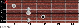 Ebm7b5 for guitar on frets 11, 12, 11, 11, 10, x