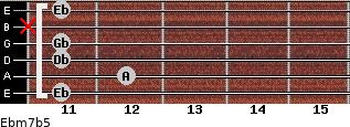 Ebm7b5 for guitar on frets 11, 12, 11, 11, x, 11