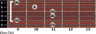 Ebm7b5 for guitar on frets 11, 9, 11, 11, 10, 9