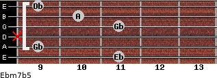 Ebm7b5 for guitar on frets 11, 9, x, 11, 10, 9