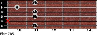 Ebm7b5 for guitar on frets 11, x, 11, 11, 10, 11