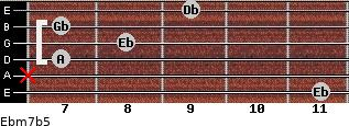Ebm7b5 for guitar on frets 11, x, 7, 8, 7, 9