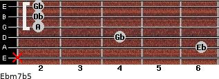 Ebm7b5 for guitar on frets x, 6, 4, 2, 2, 2