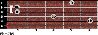Ebm7b5 for guitar on frets x, 6, 4, 2, 2, 5