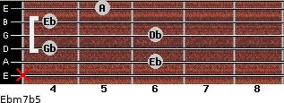 Ebm7b5 for guitar on frets x, 6, 4, 6, 4, 5
