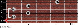 Ebm7b5 for guitar on frets x, 6, 7, 6, 7, 9
