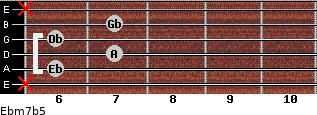 Ebm7b5 for guitar on frets x, 6, 7, 6, 7, x