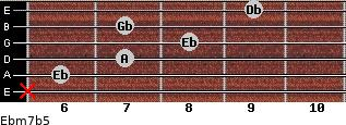Ebm7b5 for guitar on frets x, 6, 7, 8, 7, 9