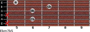 Ebm7b5 for guitar on frets x, 6, x, 6, 7, 5