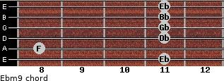 Ebm9 for guitar on frets 11, 8, 11, 11, 11, 11