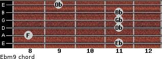 Ebm9 for guitar on frets 11, 8, 11, 11, 11, 9