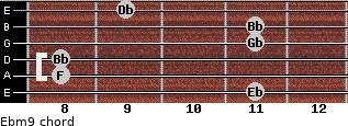 Ebm9 for guitar on frets 11, 8, 8, 11, 11, 9