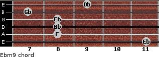 Ebm9 for guitar on frets 11, 8, 8, 8, 7, 9