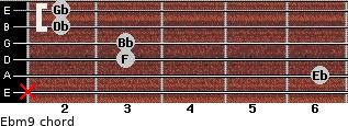 Ebm9 for guitar on frets x, 6, 3, 3, 2, 2