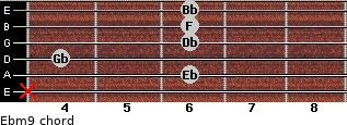 Ebm9 for guitar on frets x, 6, 4, 6, 6, 6
