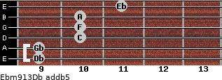 Ebm9/13/Db add(b5) guitar chord